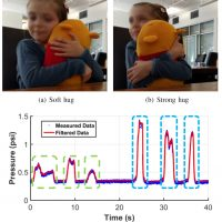 Study of Children's Hugging for Interactive Robot Design-Image