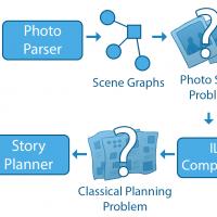 plotshot-generating-discourse-constrained-stories-around-photos-image