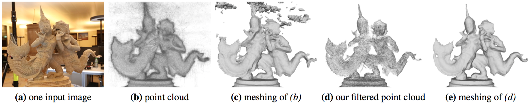 point-cloud-noise-and-outlier-removal-for-image-based-3d-reconstruction-image