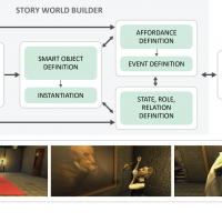 evaluating-accessible-graphical-interfaces-for-building-story-worlds-image
