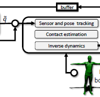 real-time-physics-based-motion-capture-with-sparse-sensors-image2
