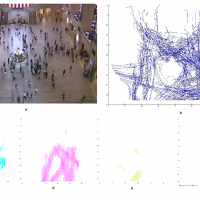 Trending Paths- A New Semantic-level Metric for Comparing Simulated and Real Crowd Data-Image