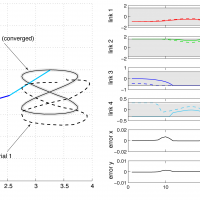 A Task-Level Iterative Learning Control Algorithm for Accurate Tracking in Manipulators with Modeling Errors and Stringent Joint Position Limits-Image