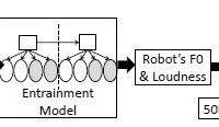 Creating Prosodic Synchrony for a Robot Co-player in a Speech-controlled Game for Children-Image2