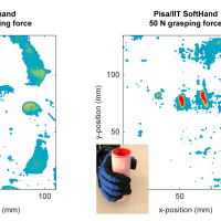 Contact Pressure Distribution as an Evaluation Metric for Human-Robot Hand Interactions-Image