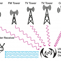 Riding-the-Airways-Ultra-Wideband-Ambient-Backscatter-via-Commercial-Broadcast-Systems-Image