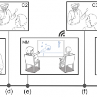 Persistent-Memory-in-Repeated-Child-Robot-Conversations-Image