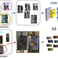 One-Shot-Metric-Learning-for-Person-Re-identification-Image