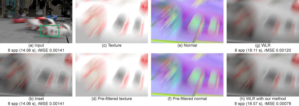 Image result for image noise reduction