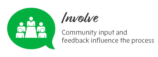 Involve - Community input and feedback influence the process