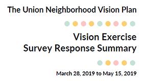 Vision Survey Summary Results