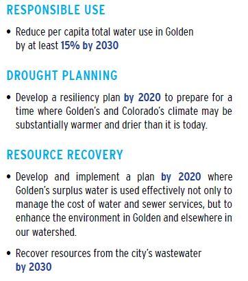 Water goals 2