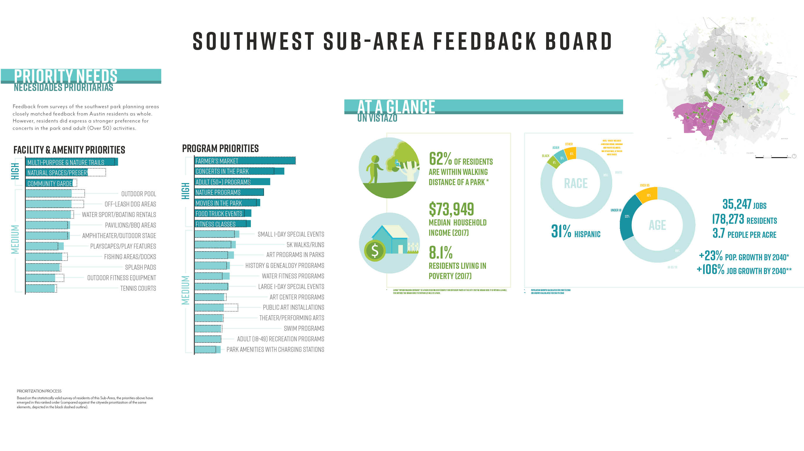 Southwest sub area
