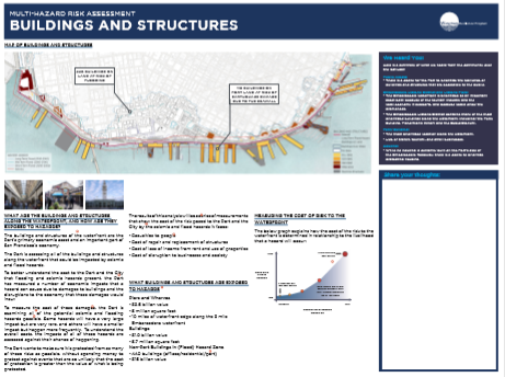 MHRA Buildings and Structures Board