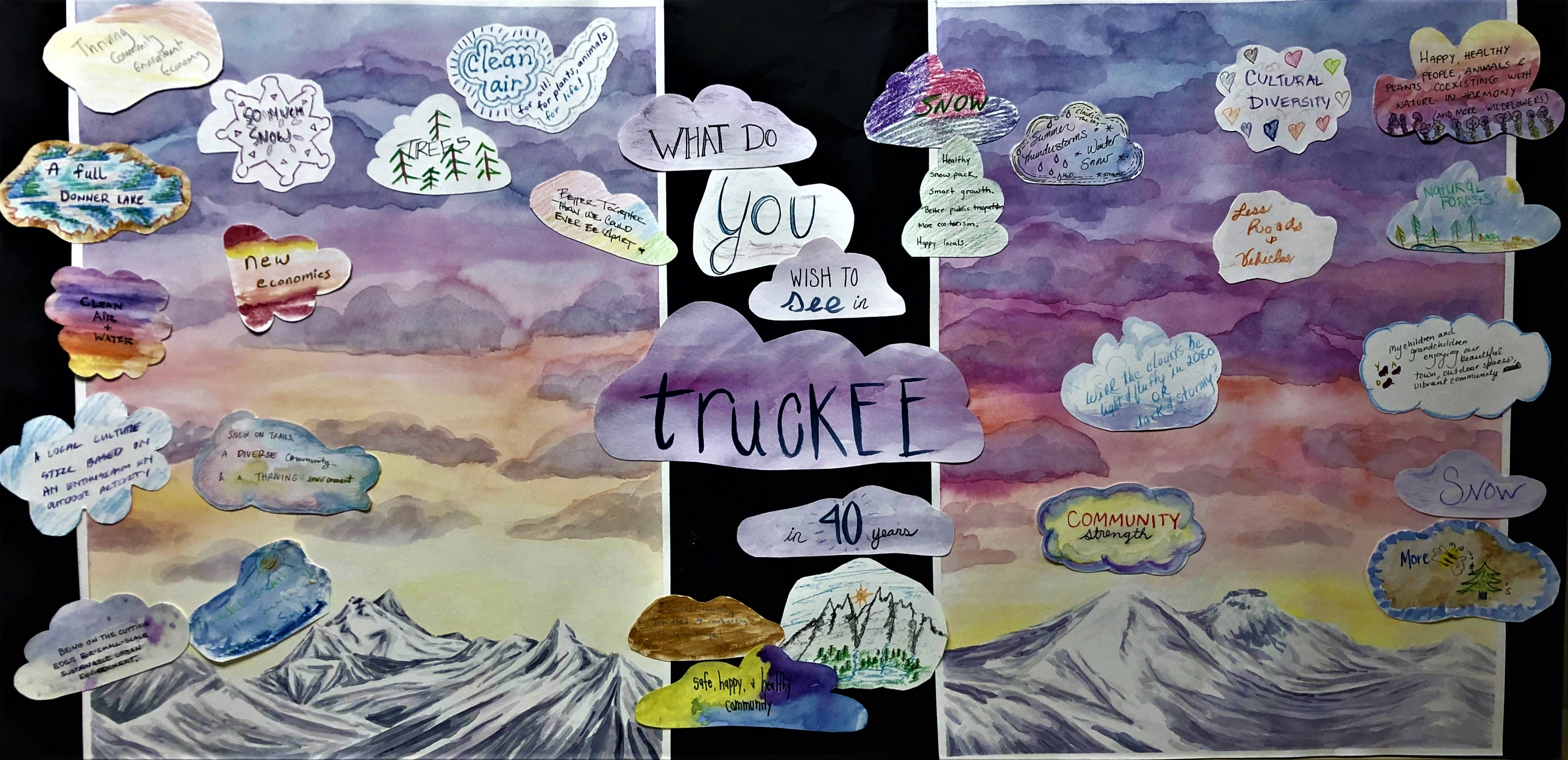 At the July 24 Climate-Ready Truckee Community Workshop, community members shared what they wish to see in Truckee in 40 years. Check out our community's vision!