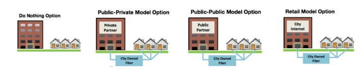 Different Loveland broadband models