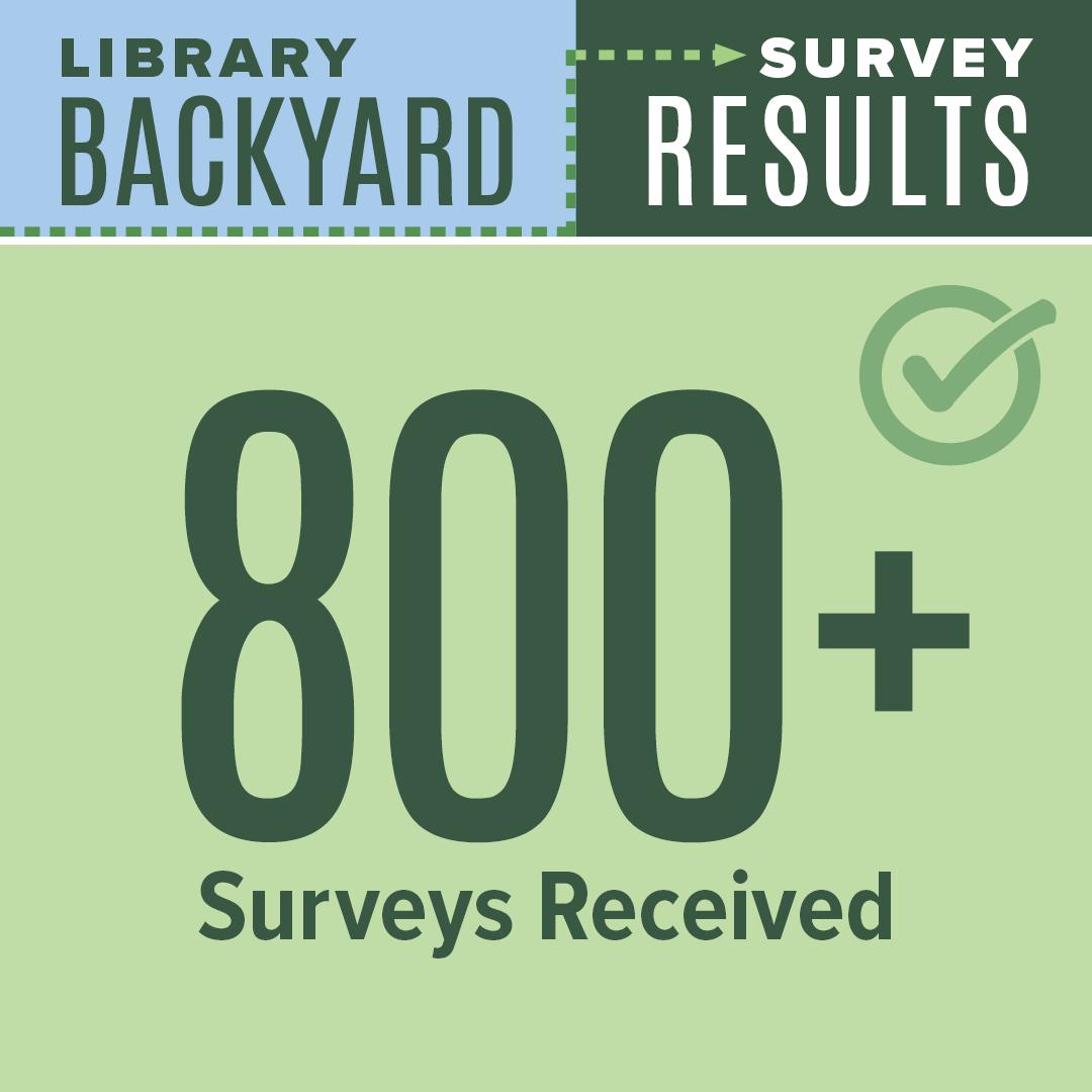 800+ Surveys Received