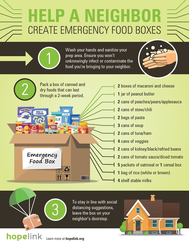 Infographic that shows how to create emergency food boxes