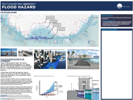 MHRA Board - Flood Risk