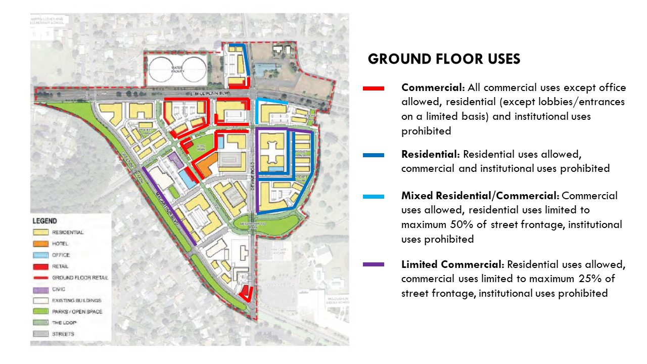 Map showing proposed ground floor uses.