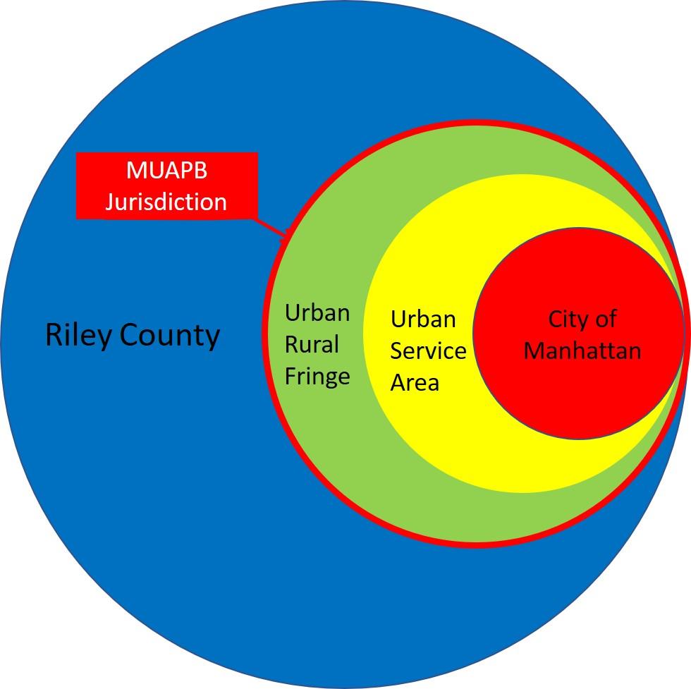 Makeup of the Manhattan Urban Area, as represented as nested circles