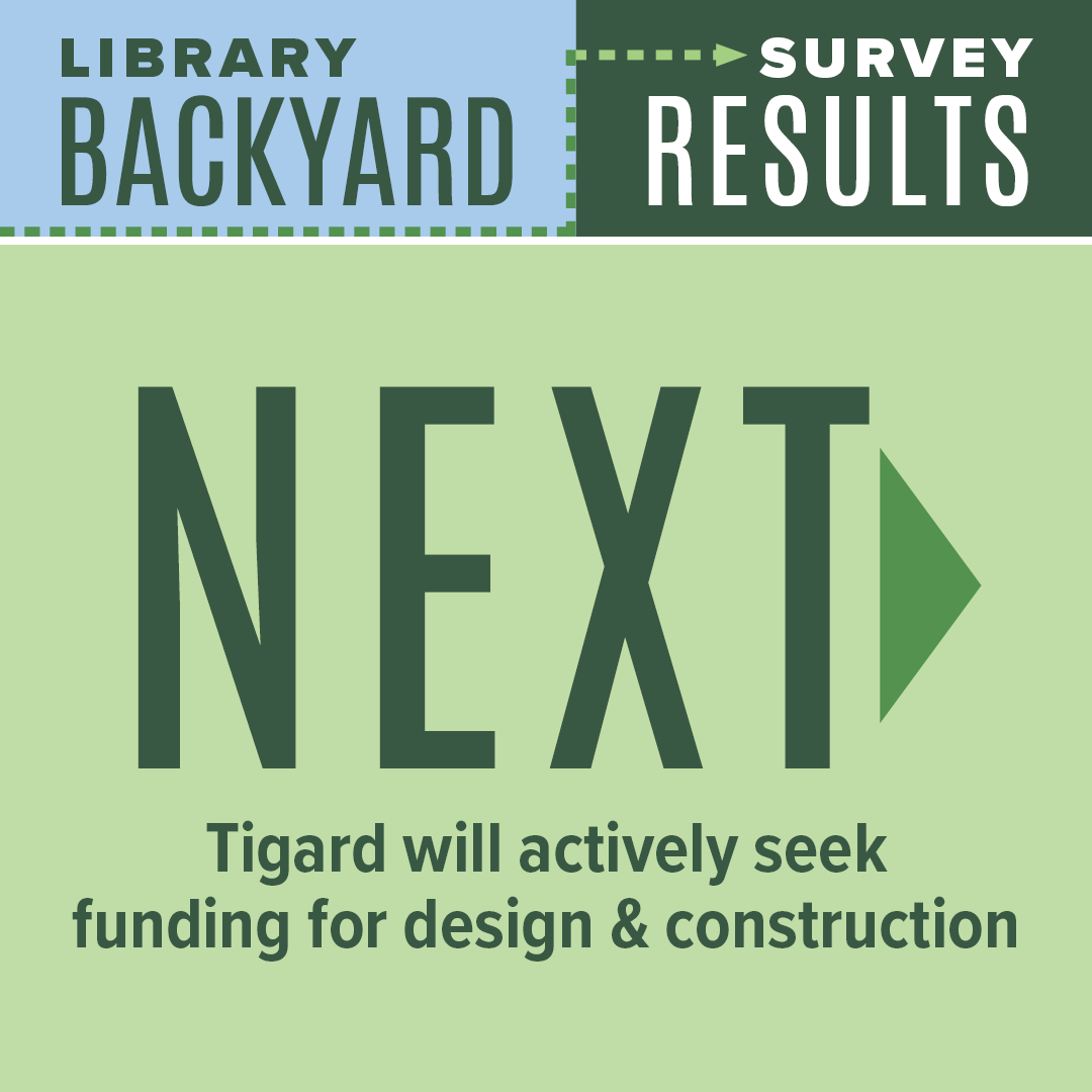 Next Tigard will actively seek funding for design and construction