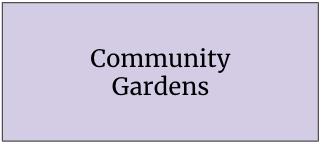 link to community garden resource