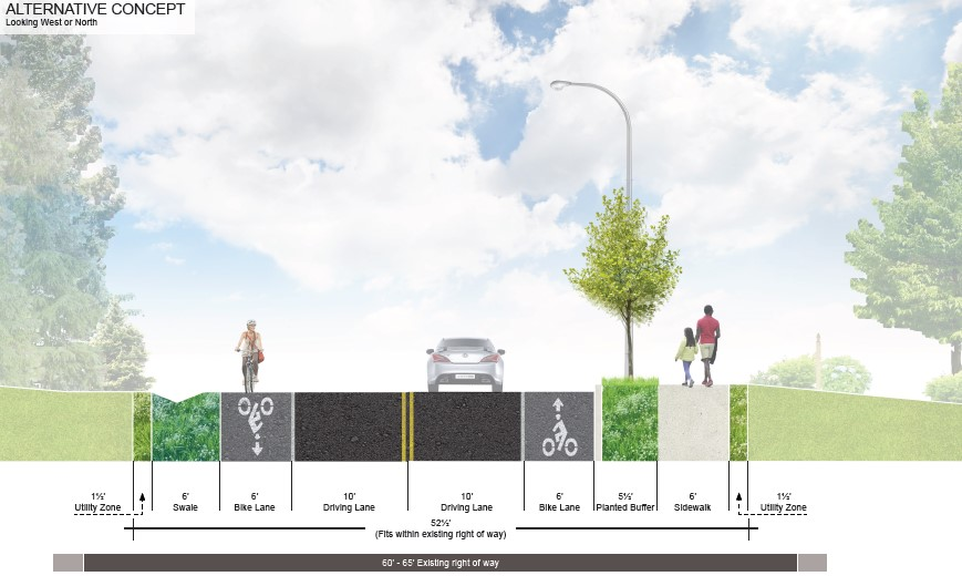 Alternative concept design cross section shows a two-lane road with bike lanes on both sides of the street and a sidewalk with landscape buffer on the right side.