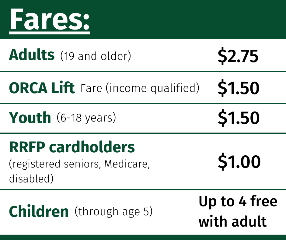 What to pay Effective: July 1, 2018 Effective: 07-01-2018 Adult $2.75 FORAGES 19 TO 64 Youth $1.50 FORAGES 6 TO 18 Children FREE FORAGES 5 AND UNDER* ORCA Lift $1.50 REDUCED FARE** RRFP Cardholders $1.00 SENIORS OR DISABLED (INFO)† Access Transportation $1.75 ID NUMBER REQUIRED‡
