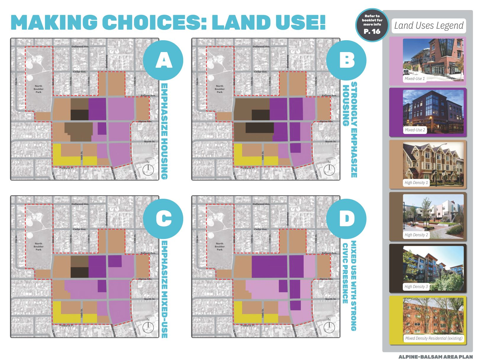 Land use replacement2