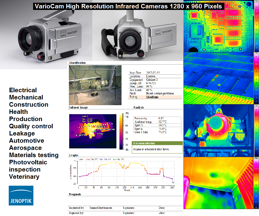 Infrared Cameras, thermography made easy
