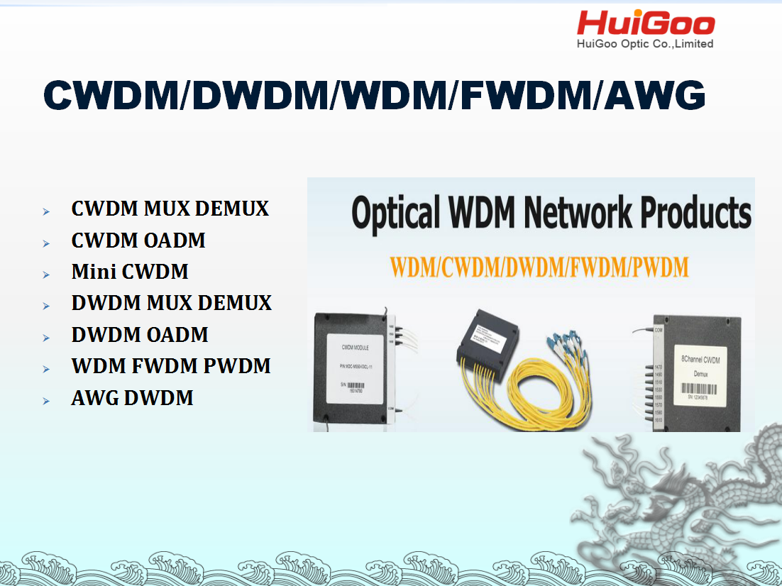 Sell cwdm dwdm wdm fwdm pwdm awg mux demux roadm modules fiber optic multiplexers