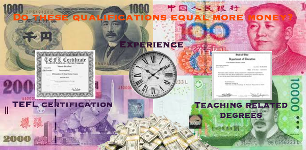 TEFL teaching qualifications money