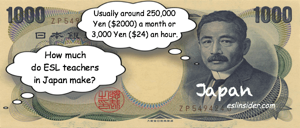 Teaching English salary in Japan
