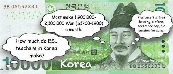 Salaries for teaching English in Korea