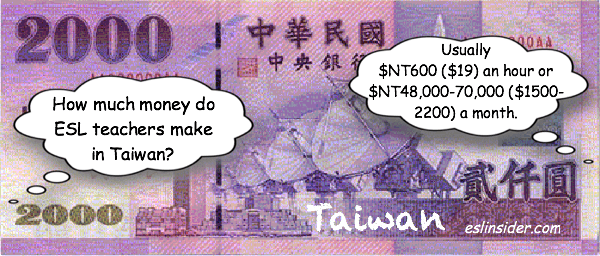 Salary for teaching English in Taiwan