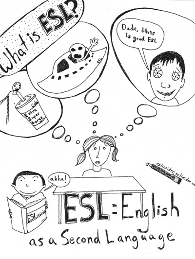 A drawing of what is ESL?