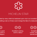 michelin-starred-restaurant