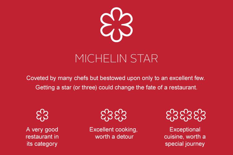 michelin-starred-restaurant