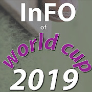 Info of World Cup 2019(Schedules,Squads,Scores)