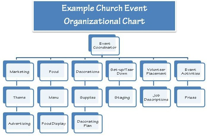 Special Event Planning | Episcopal Diocese of Oklahoma