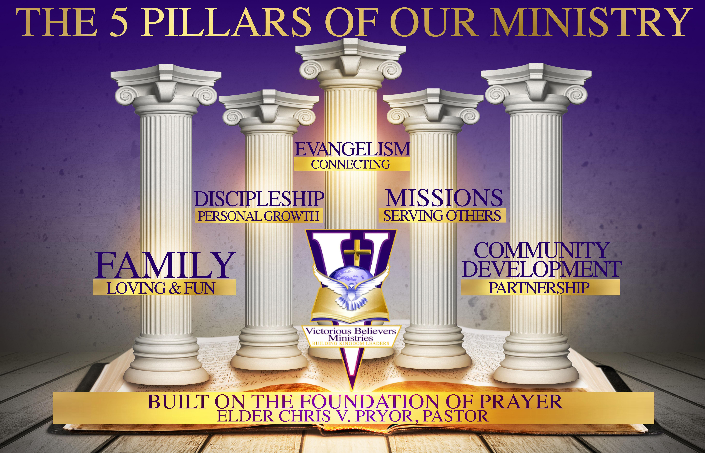 Victorious Believers Ministries   Saginaw, MI
