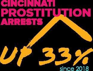 33% arrest increase