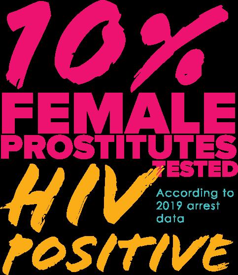HIV statistic