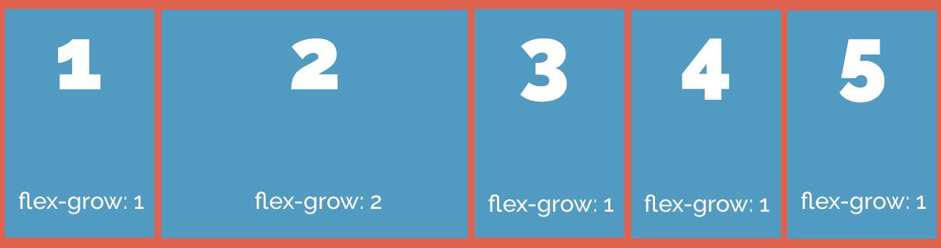flex-grow2