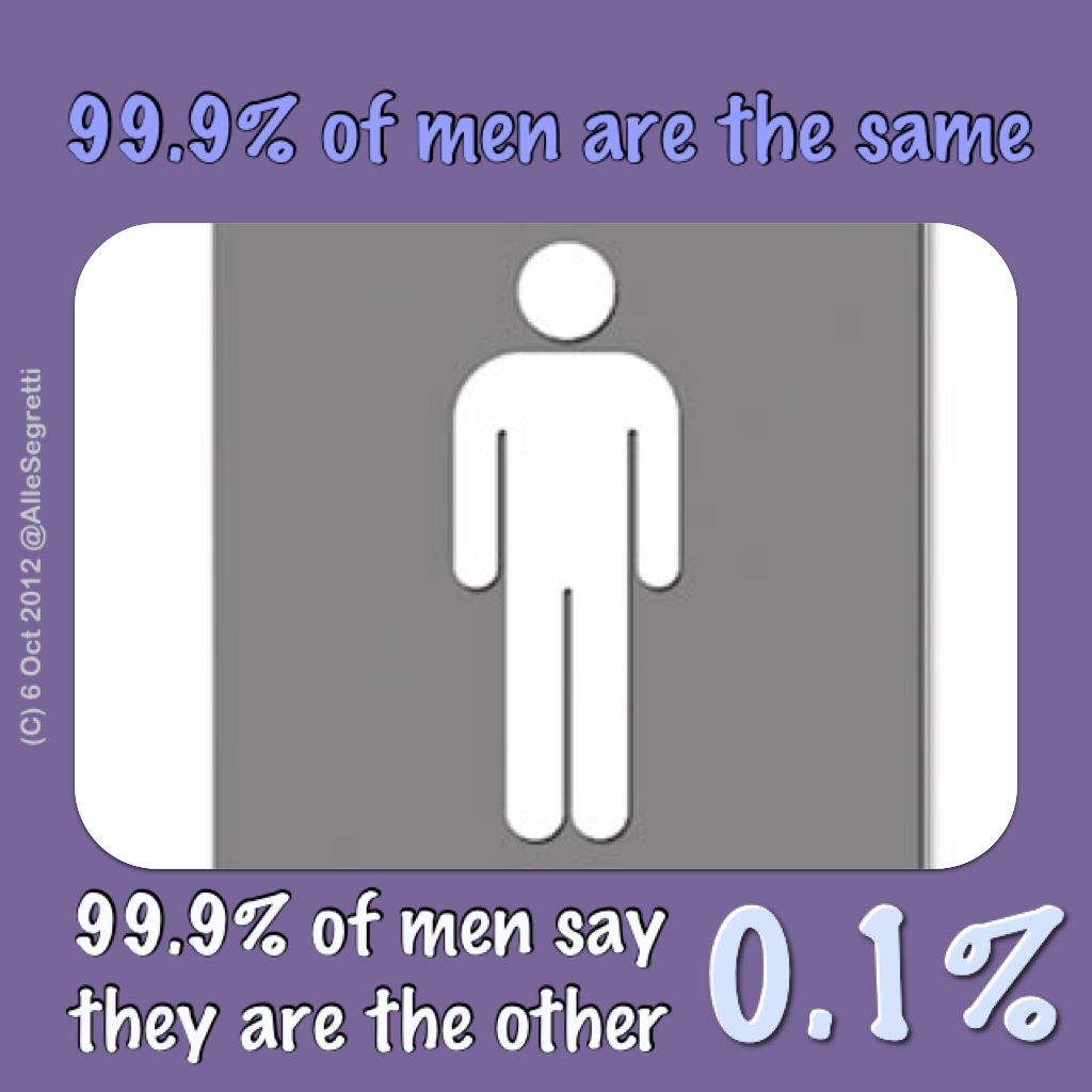 99% of men say they -Alle