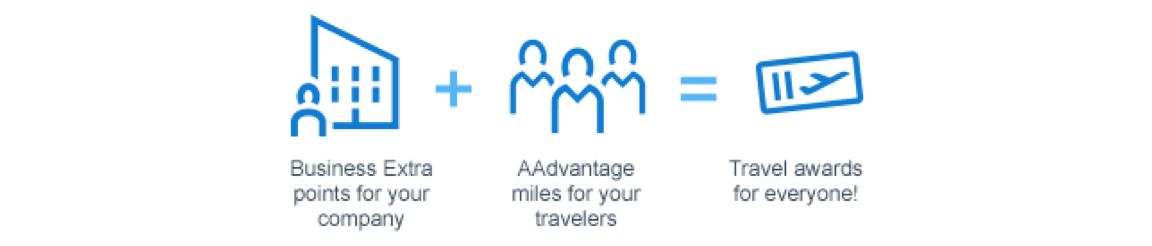 American Airlines Business Extra vs AAdvantage Miles