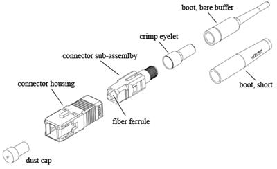 fiber optic connectors tutorial \u2013 fosco connect Electricity Wiring Diagram sc fiber optic connector basic structure