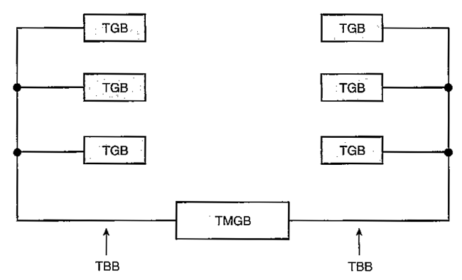 TBB Connection what is grounding and bonding for telecommunication systems? fosco