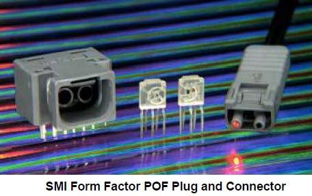 SMI-form-factor-plastic-optical-fiber-connector